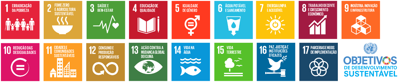 grid global goals header